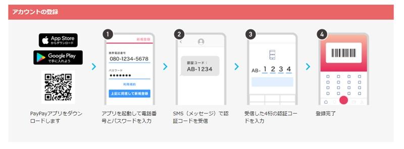PayPay登録方法